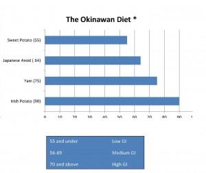chart 4
